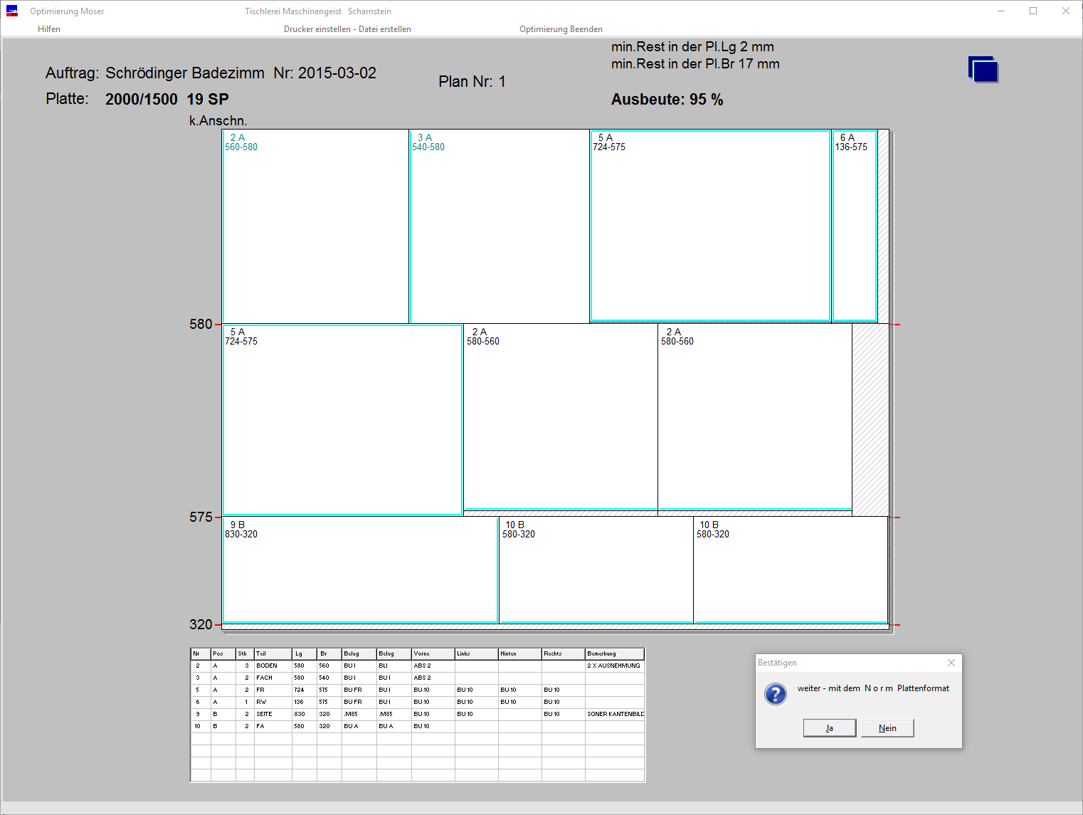 Zuschnittplan und Optimierung
